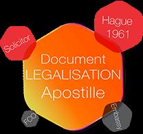 Document-Legalisation-eko4