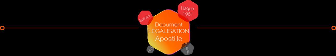 document-legalisation