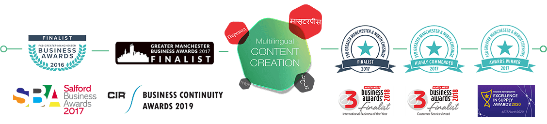 multilingual-content-creation